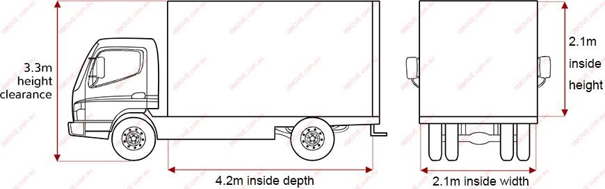 pricing. Black Bedroom Furniture Sets. Home Design Ideas